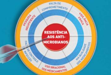 Mapa cria Programa de Prevenção e Controle de Antimicrobianos